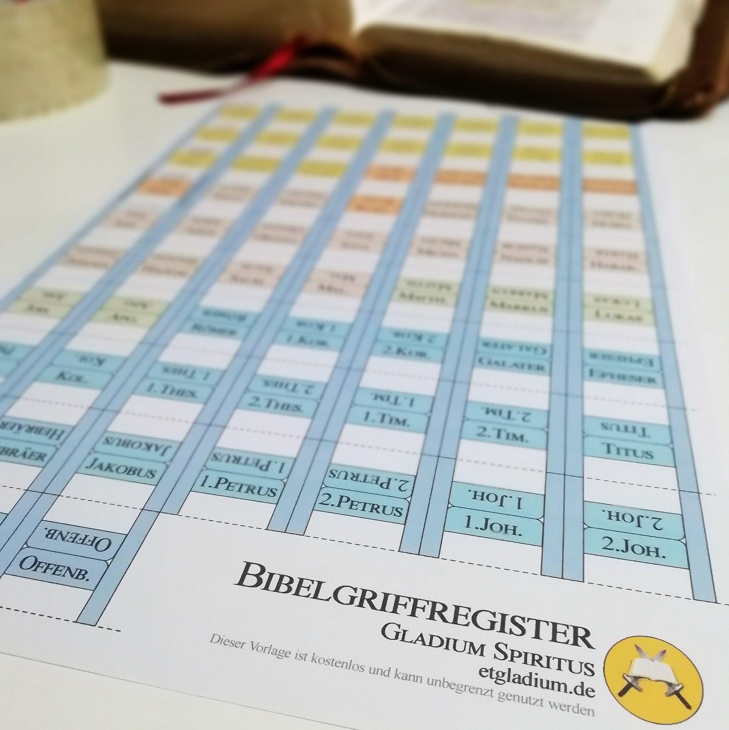 Griffregister auf ein DIN A4 Blatt ausdrucken