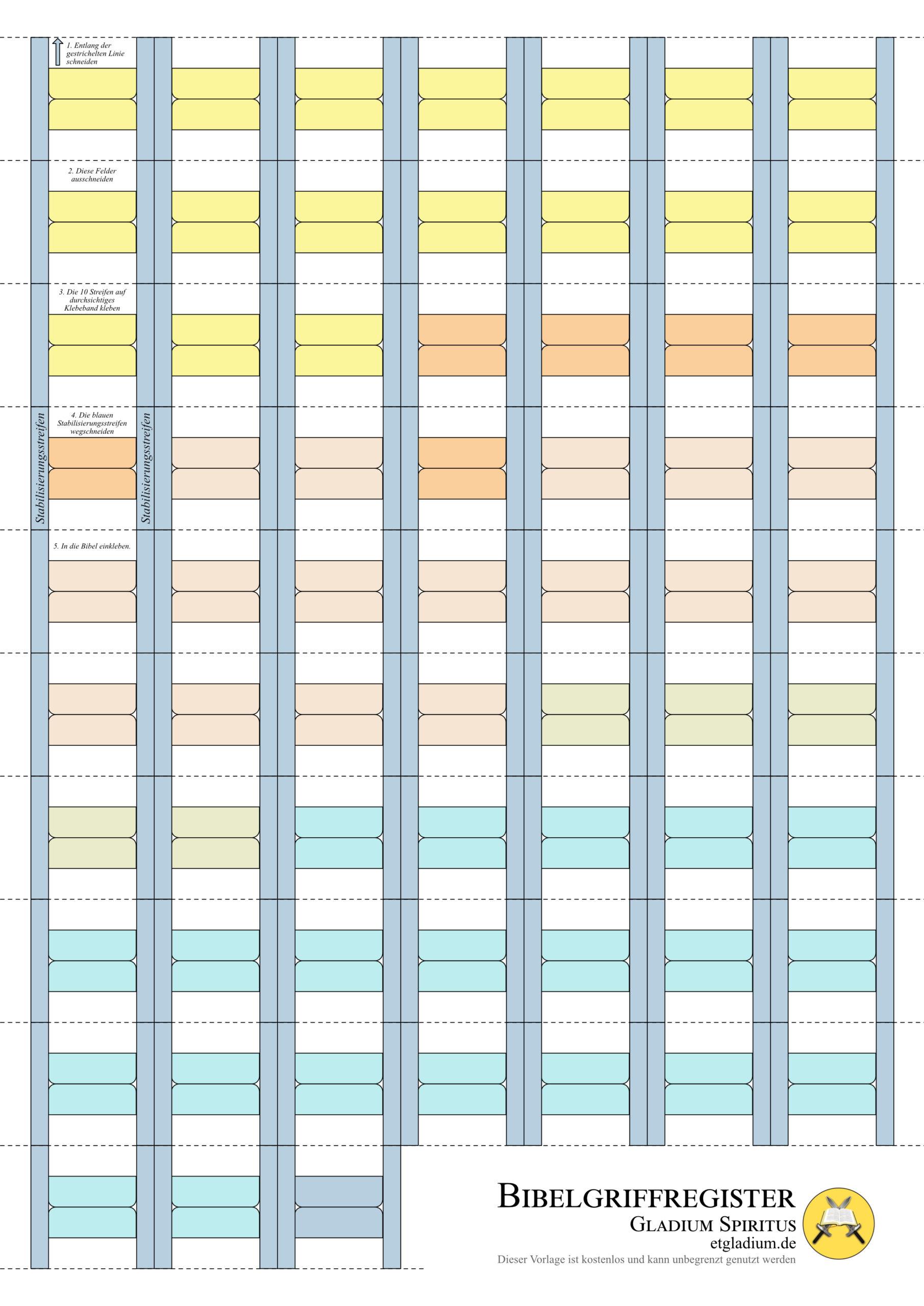 08. Griffregister 4.0 Blanko Gattungen