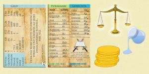 Geld Hohlmaße und Gewichte